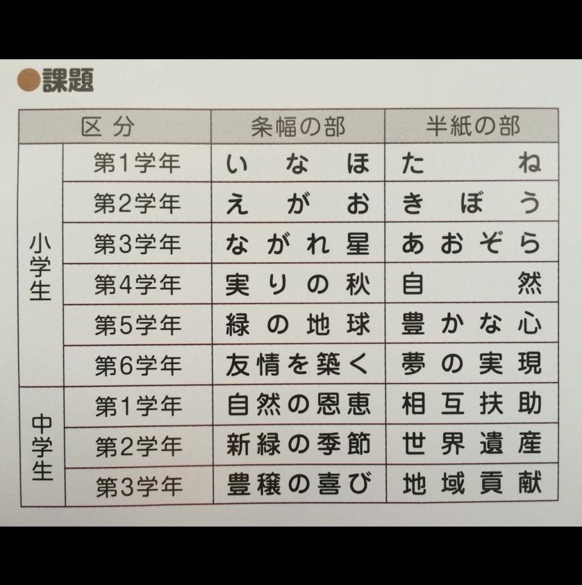 第50回(平成26年度) 2014年  JA共済 小・中学生 書道コンクール 2